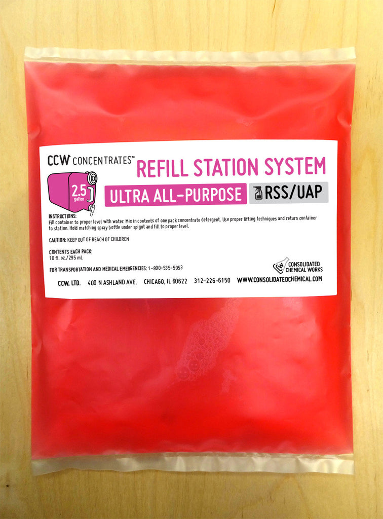 Ultra All Purpose RSS-2.5
