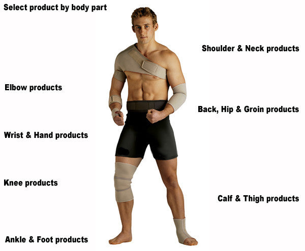 Swede-O Thermoskin Thigh/Hamstring Support, 87111