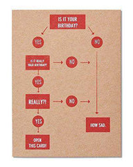American Greetings Funny Shame on You Birthday Card - Free Shipping