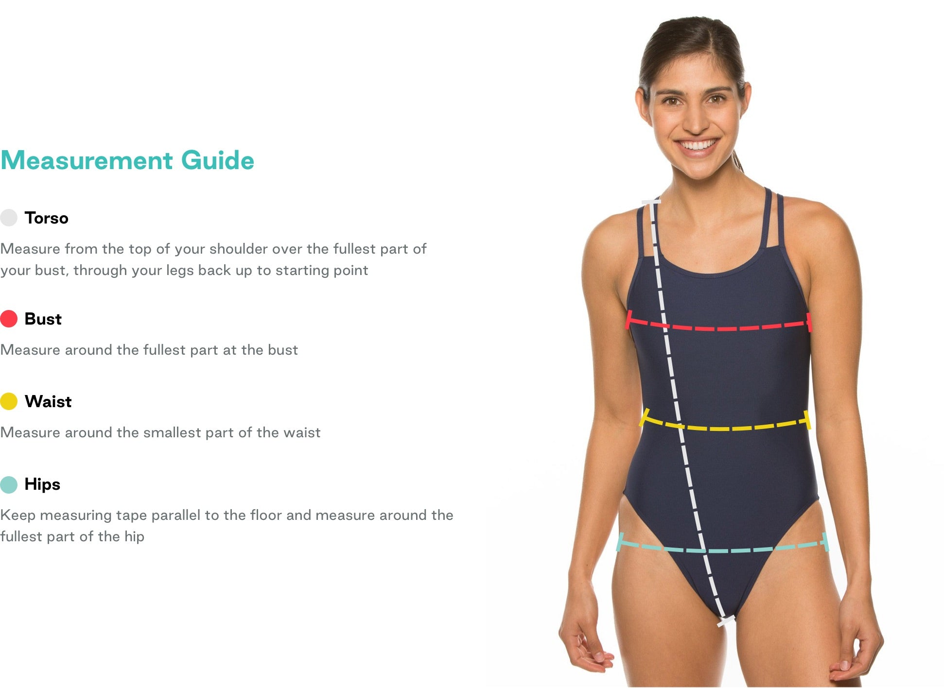 Image of a measurement guide for Jolyn swimsuits