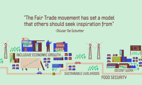 International Fair Trade Charter video