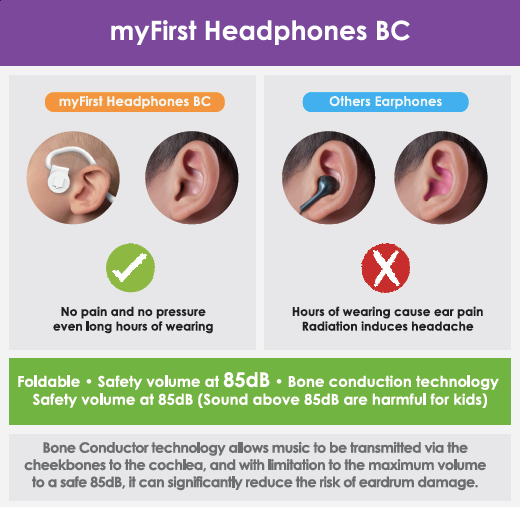 myfirst headphone bc magnetic headphone for kids safe for kids