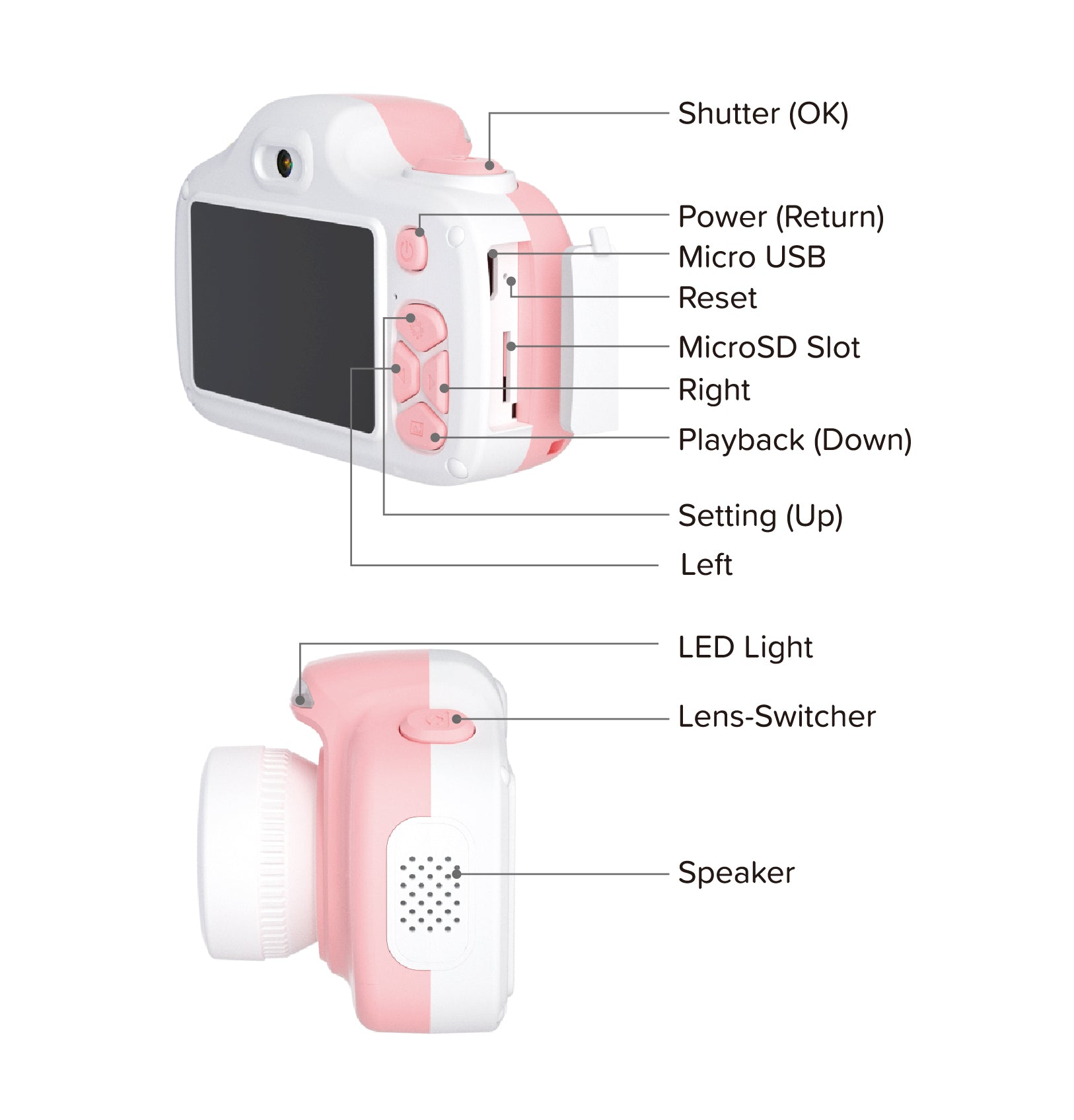 myFirst Camera 3 Features - 16MP Mini Camera for kids with selfie lens