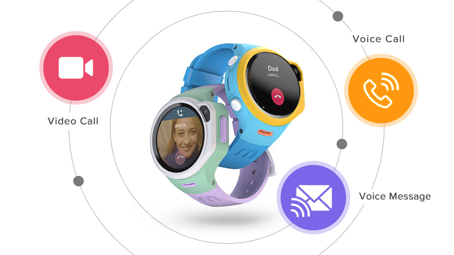 myFirst Fone R1 - 4G Music Smartwatch Phone With Two-way Voice Call, Video Call, Messages