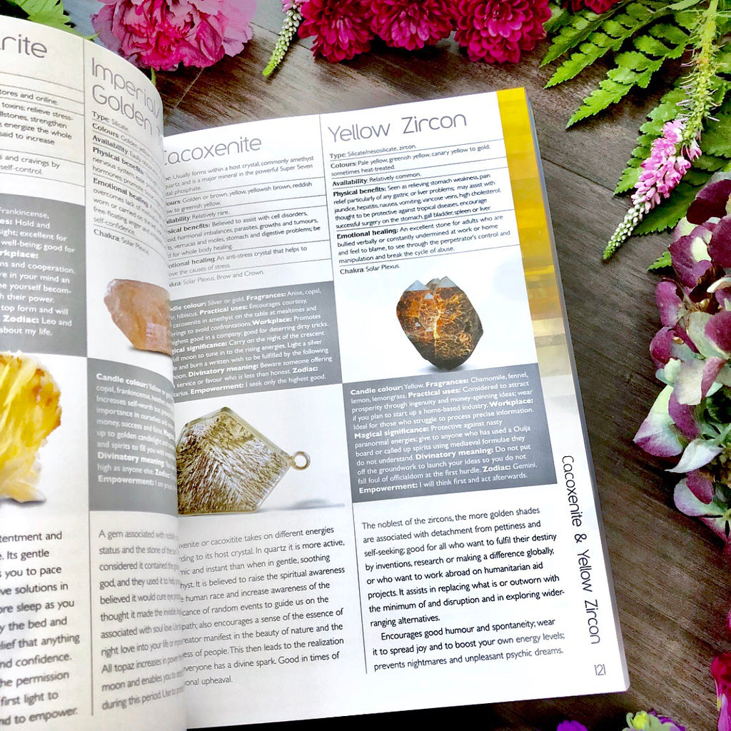 Crystals | A-Z Guide Book