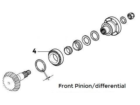 Pinion Bearing Front Rear Differential Lancia Delta
