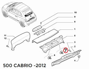 Button (Boot Trim/Shelf) Abarth 500 595