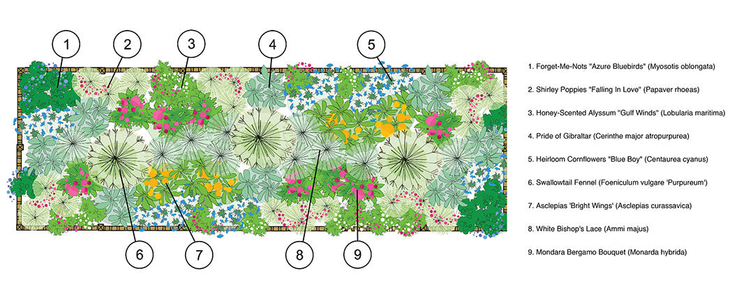 Garden Plans By Home Outside Renee S Garden Seeds