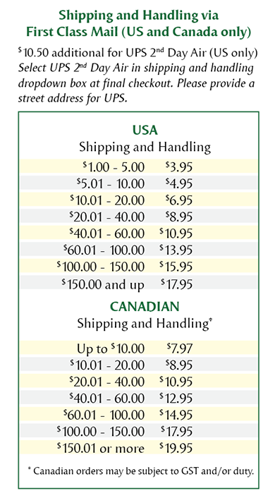 Shipping charges - Renee's Garden