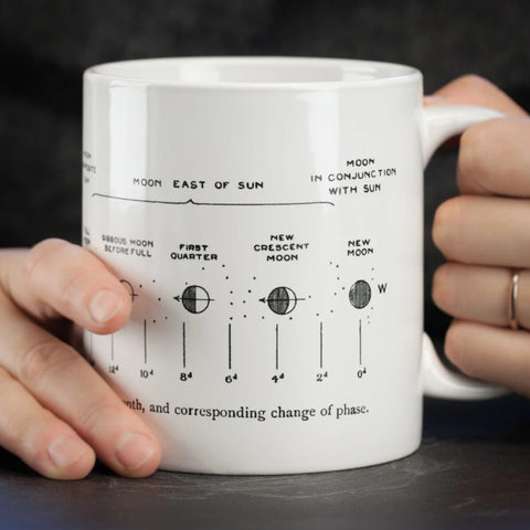 Lunar Phases 20oz Mug