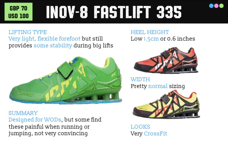 Inov-8 Fastlift 335 Weightlifting Shoes Review