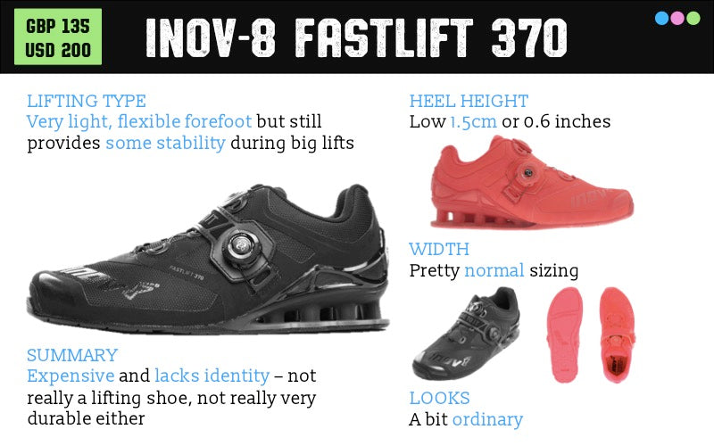 Inov-8 Fastlift 370 Weightlifting Shoes Review