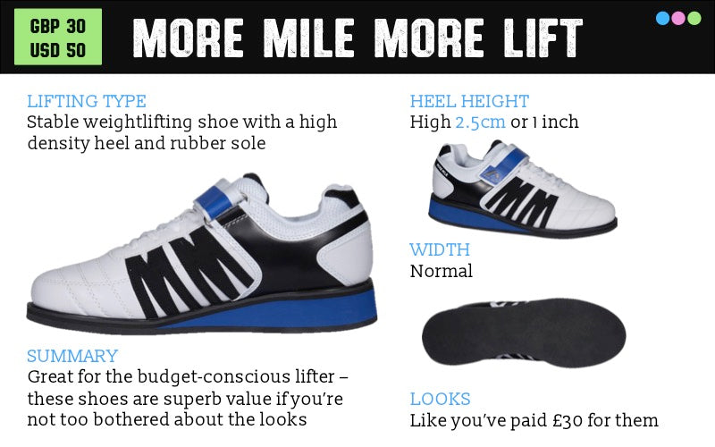 More Mile More Lift Weightlifting Shoes Review