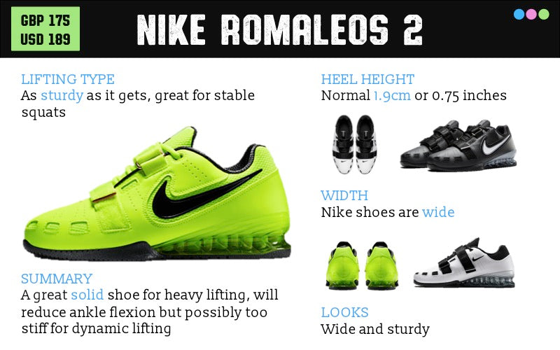official photos 61031 3ad39 Nike Romaleos 2 Weightlifting Shoes Review