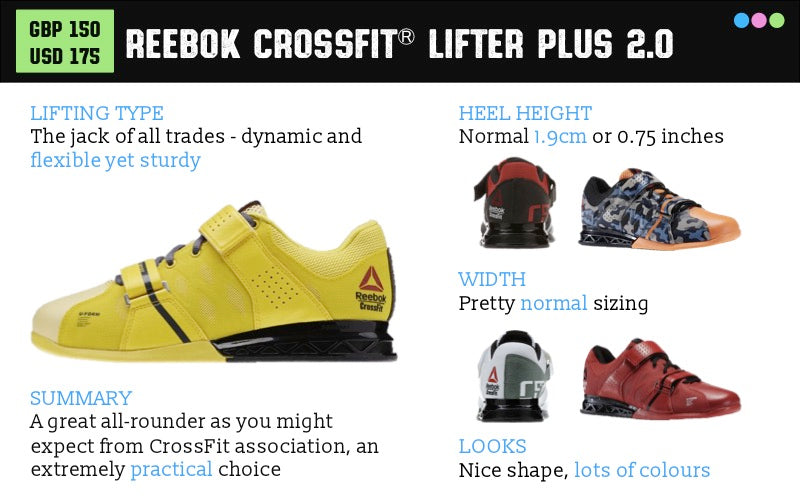 Reebok CrossFit Lifter Plus 2.0 Weightlifting Shoes Review