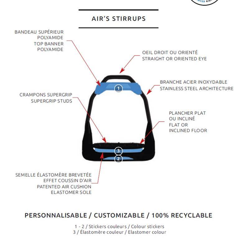 Technical specs of Freejumps new AIR's stirrup