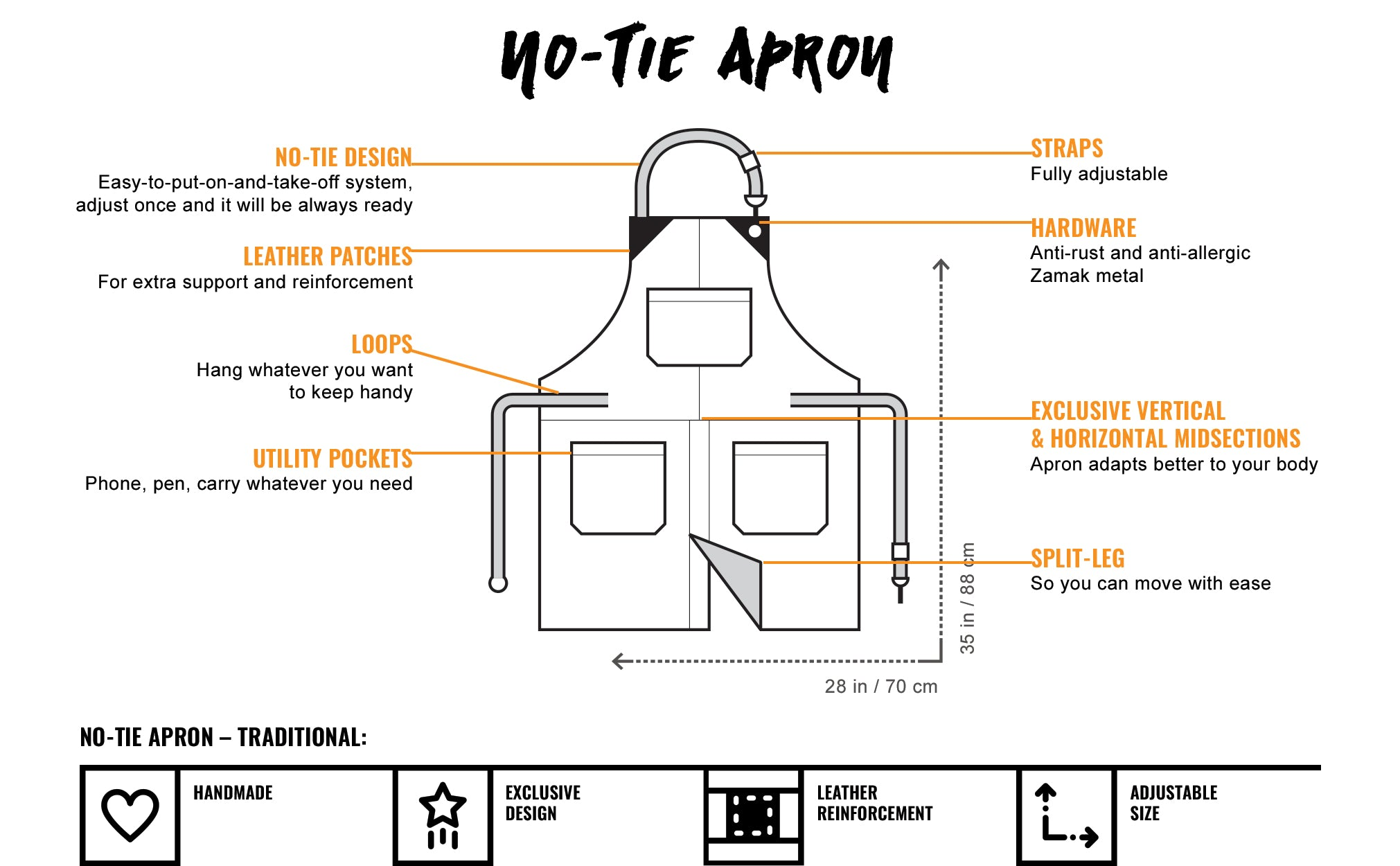 Under NY Sky No-Tie Twill Apron - Features Chart