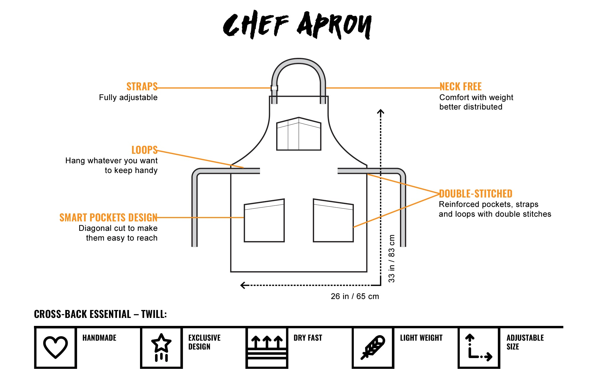 Under NY Sky Chef Apron – Feature Chart