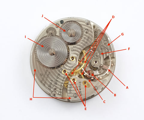 Labeled Ball Watch Movement