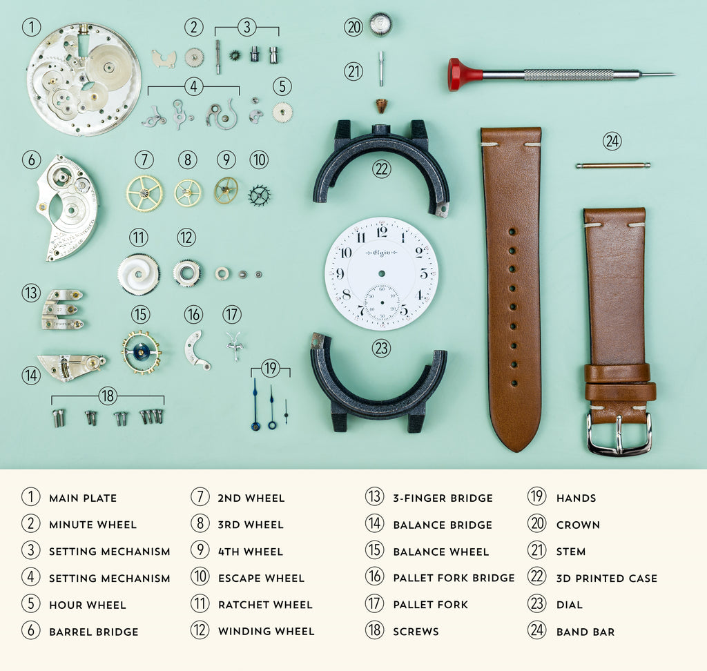 Everything You Need To Know About Watches The Vortic Blog Vintage Diagram Together With Watch Parts Other Vocabulary
