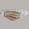 110x200 CM Indivani Concord Single mattress Con00110