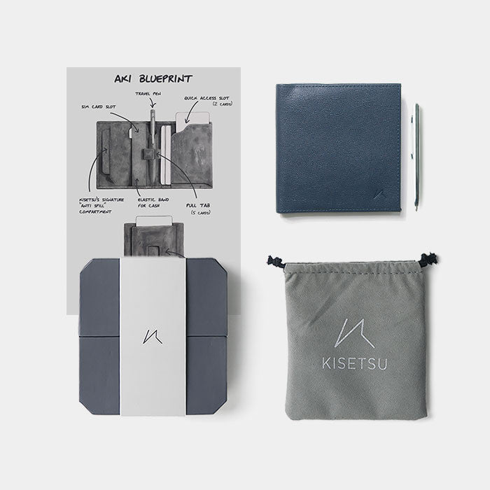 Packaging of wallet, guide on how to use wallet with accessories