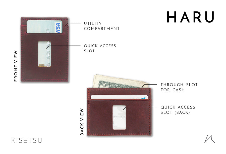 Blueprint of Haru wallet explaining the functions of the leather wallet