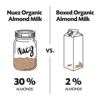 Nuez Pure Almond Nutmilk - 500g