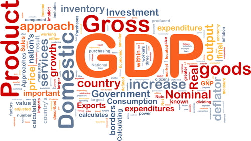 GDP word graphic with jumbled mess of economics terms