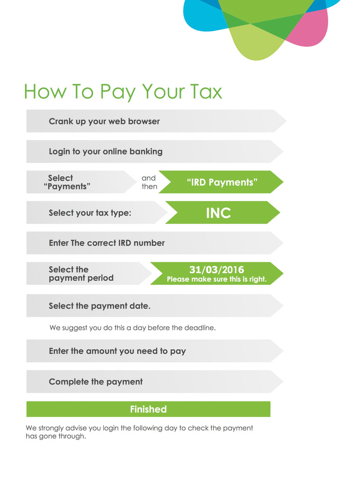 28 Oct 2015 Provisional Tax Slaters How to Pay p4