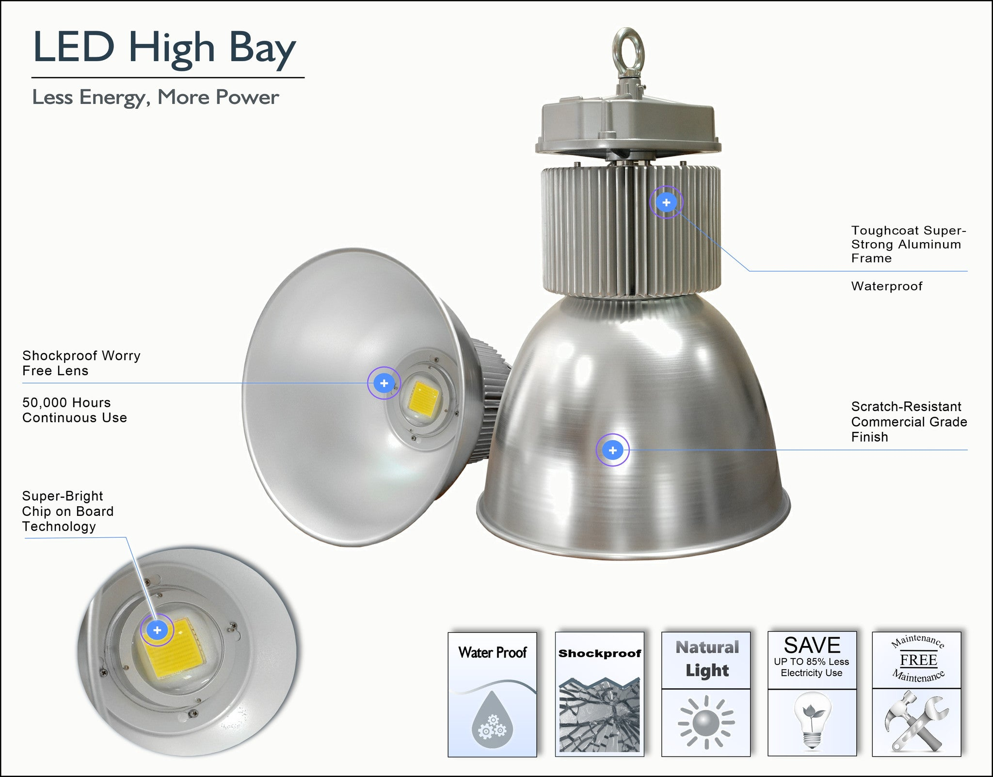 bay factory highbay light led high industrial lighting
