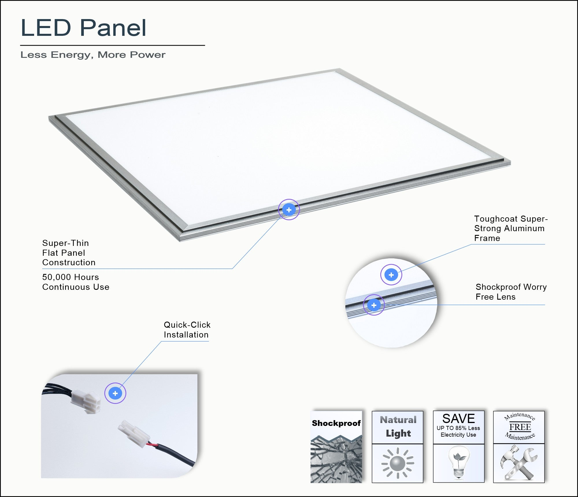 Nlco 2 39 x2 39 edge lit day white light 5000 5500k led panel - Kitchen led lighting design guidelines ...