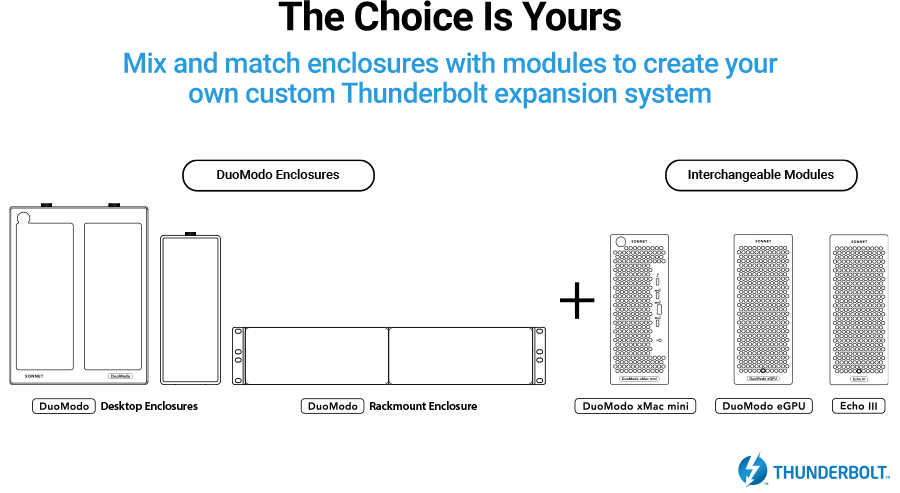 The Choice Is Yours: Mix and Match DuoModo Enclosures with Modules