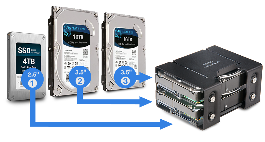 Fusion Flex J3i with HDDs and SSD