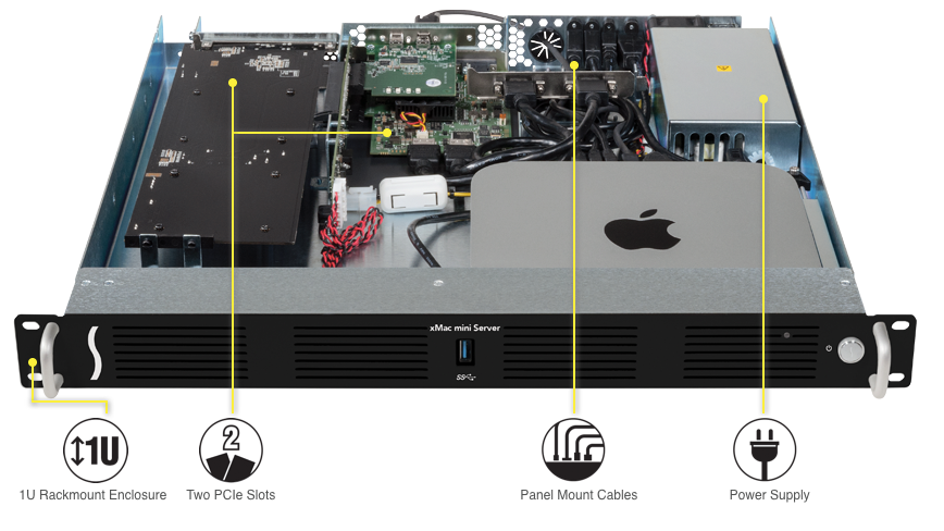 xMac mini Server Overview