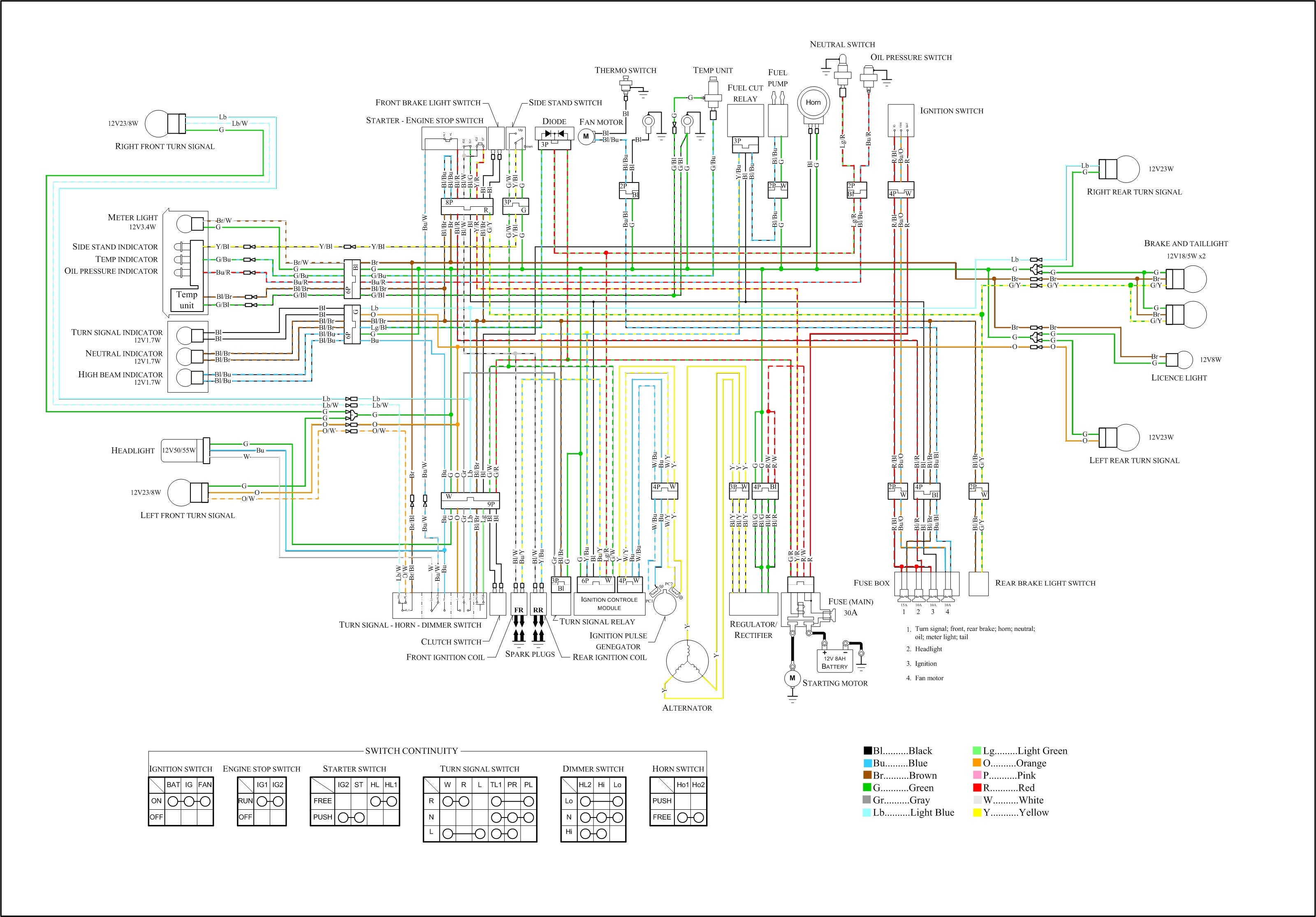 on honda 600 cdi wiring diagram