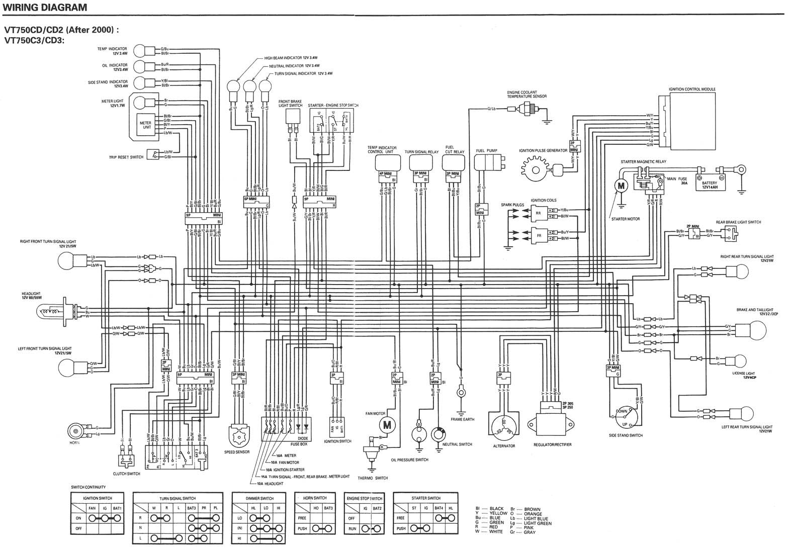 Honda VT750 ACE Wiring Diagram 2001-2003 V.2