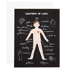 Rifle Paper Co. - Anatomy of Love Card