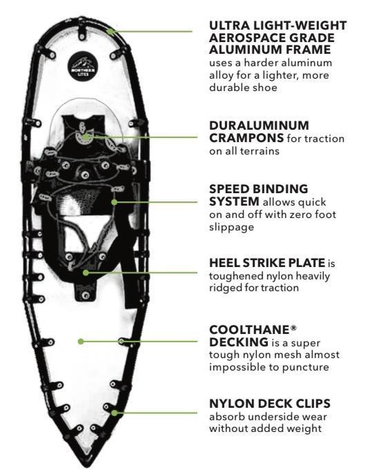 Northern Lites Elite Red Speed Snowshoe
