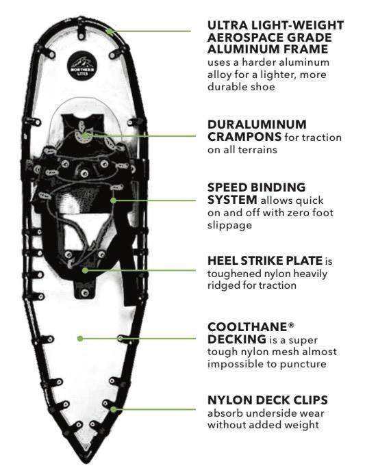 NL TIMBER WOLF SPEED SNOWSHOE