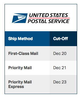 USPS Holiday Shipping Deadline