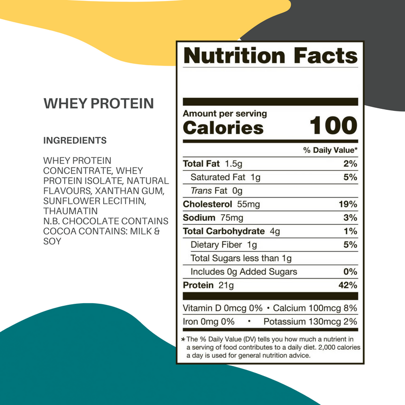 Whey Protein Bags