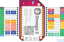 Load image into Gallery viewer, Onion Omega2 Plus In Stock at Free Radical Labs