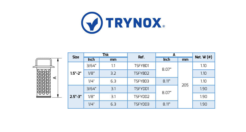 Spare Parts Trynox