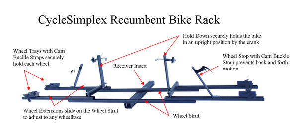 Recumbent Rack Diagrams