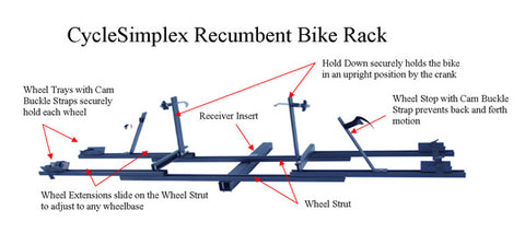 CycleSimplex Recumbent Bike Rack