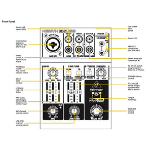 Behringer XENYX 302USB 5-Input Compact Mixer and USB Interface 736211582645 diagram chart
