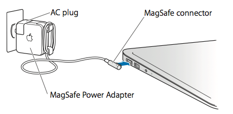 | PRODUCT | MacBook Chargers (MagSafe) - All you need to know!