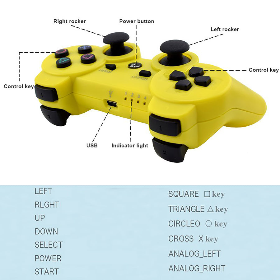 Wireless Double Shock Controller for PS3 - Camouflage