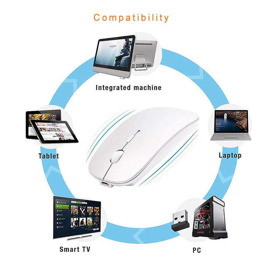 Slim Wireless USB Optical Computer Mouse 2.4G